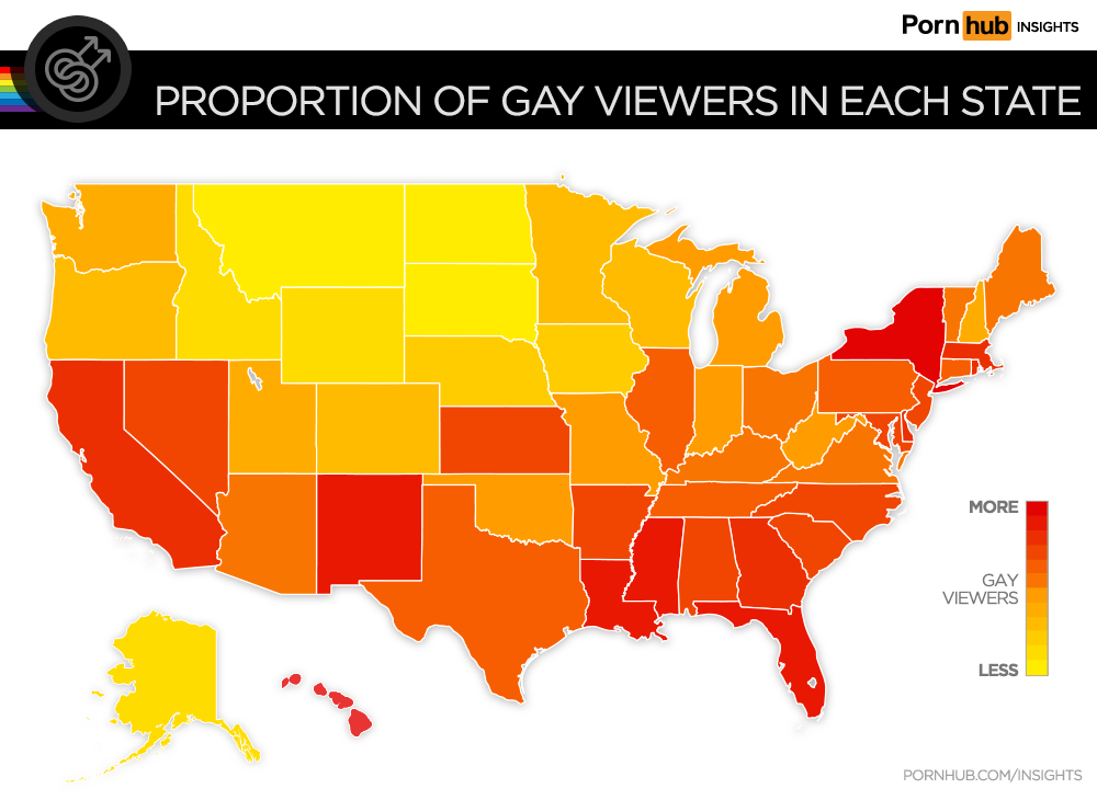 Proportion of viewers in each state